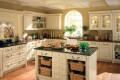 Kitchen Decor Ideas for Creating Your Lovely Kitchen