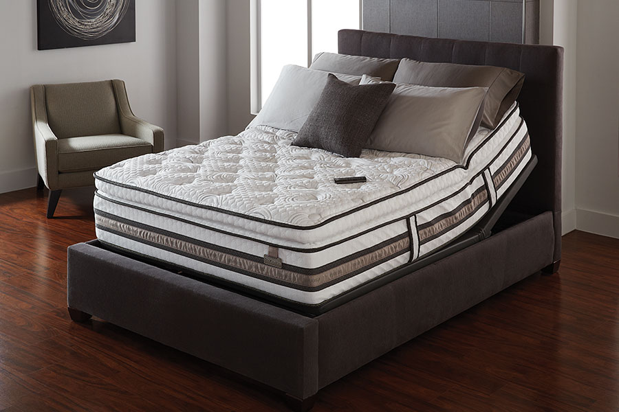 adjustable mattress adjustable mattresses HBWFPNF