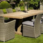 Best garden tables