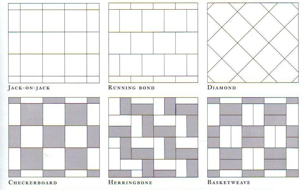 carpet installation patterns carpet tile installation patterns best 22401 - mvmas.com MTOFACG
