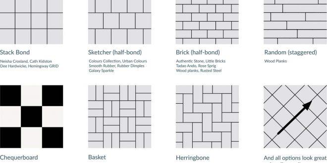 carpet installation patterns floor tile installation patterns preferential ... svvcktj QCZLJSI