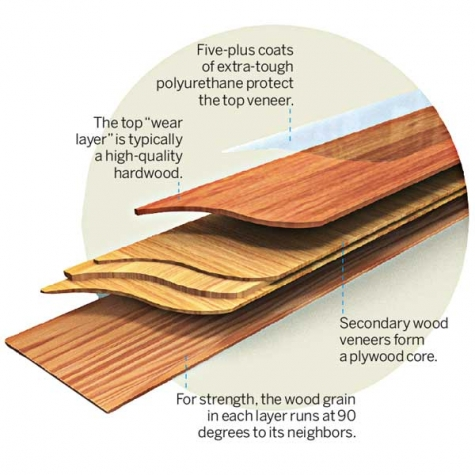 engineered wood 02-about-wood-floors-x engineered hardwood PYZCAKP