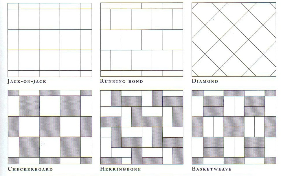 flooring installation patterns carpet tile installation patterns QFYLZAD
