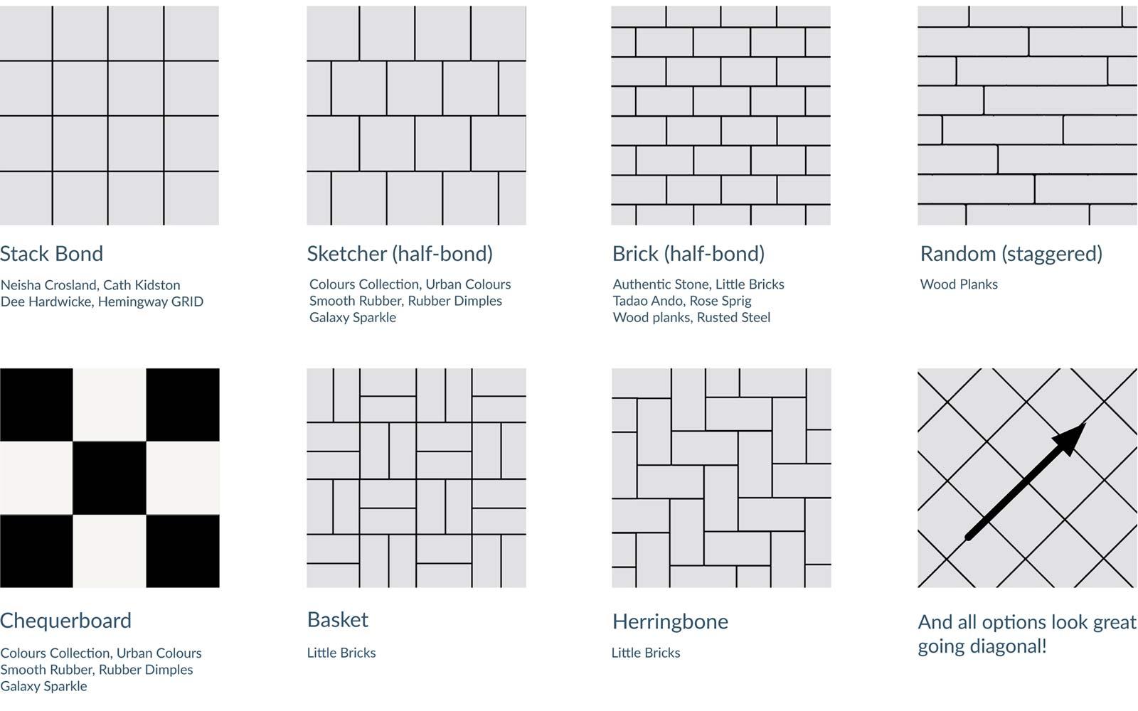 flooring installation patterns floor laying patterns UPXOQVK