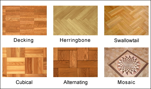 flooring installation patterns hardwood floor parquet-patterns FQDXUGU