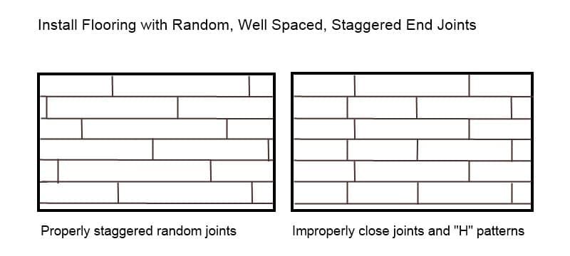 flooring installation patterns hardwood flooring install pattern of random, well spaced end joints. GASVZSF