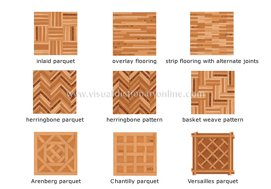 flooring installation patterns nice hardwood floor patterns 1000 images about floors on pinterest white  oak CICUSTD