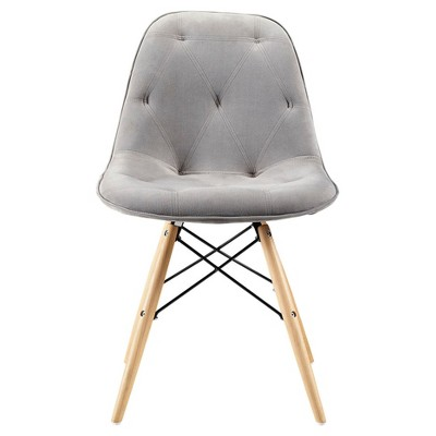 Kitchen Chairs grey upholstered eames dining kitchen chairs - set of 2 - saracina home FRVXZKE