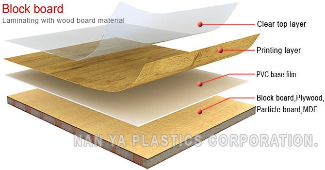 laminating wood ◇their characteristics ... OHIACFR