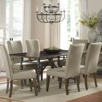 Comfortable Dining Room Sets with Upholstered Chairs