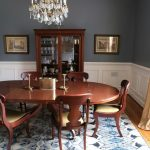 Dining Room Paint Colors in Many Shades