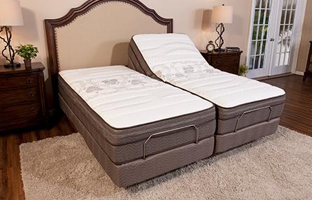 adjustable mattress file:adjustable bed.jpg NIZGZTH