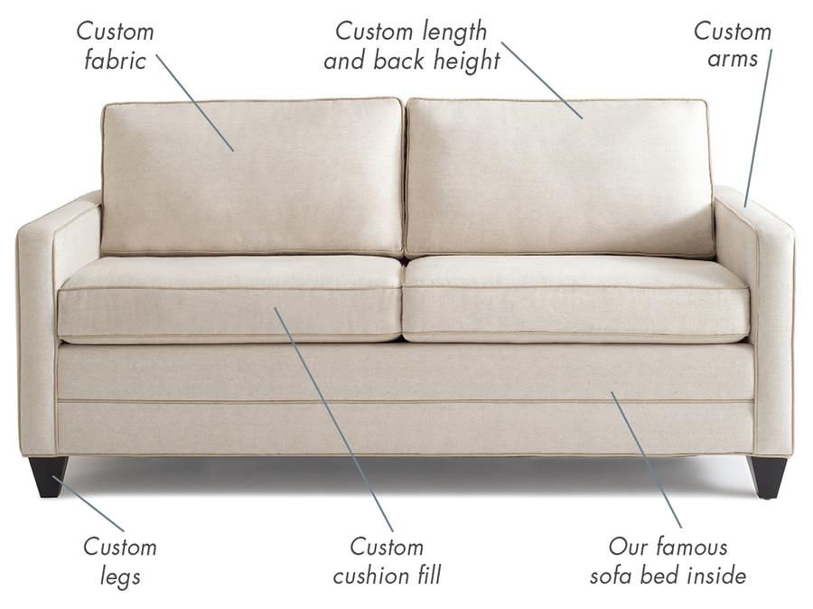 custom sofa custom? the ability to customize every detail. LCJCLRM