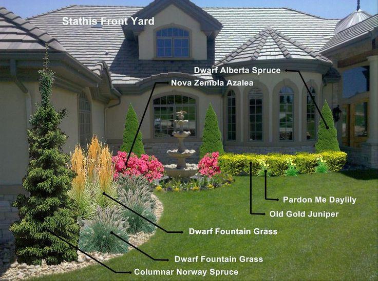 front yard landscaping ideas best 25+ front yard landscape design ideas on pinterest | yard landscaping, front CEXFDVK
