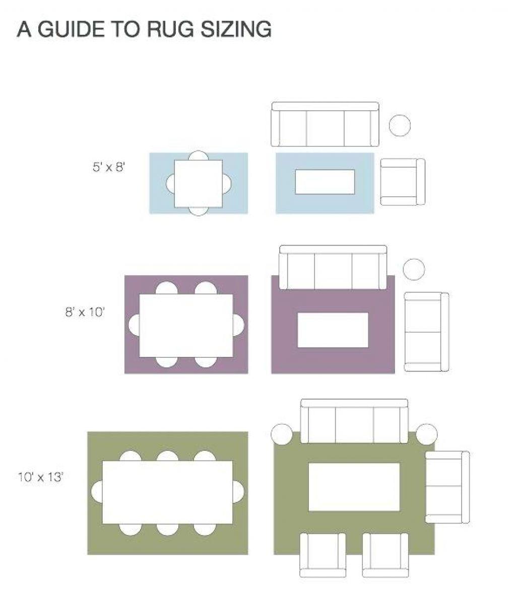 Correct rug sizes 24 beautiful how big should a living room rug be: area rug size GFOFRKM