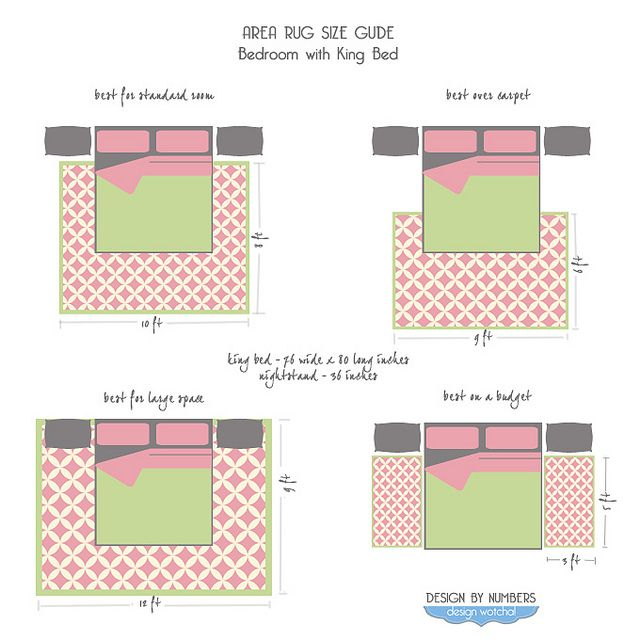 Correct rug sizes area-rug-size-guide-king-bed | rug size guide, area rug sizes and king beds ZKBVYWB