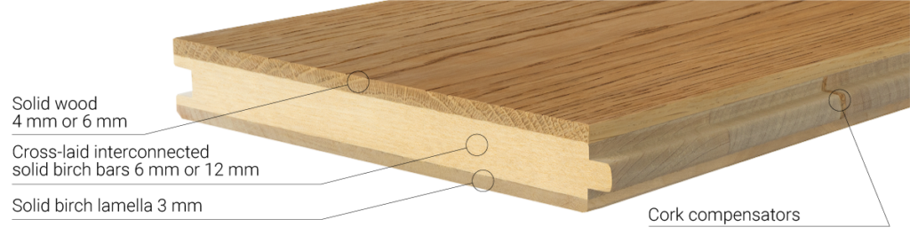 engineered flooring features: SBHLIAI