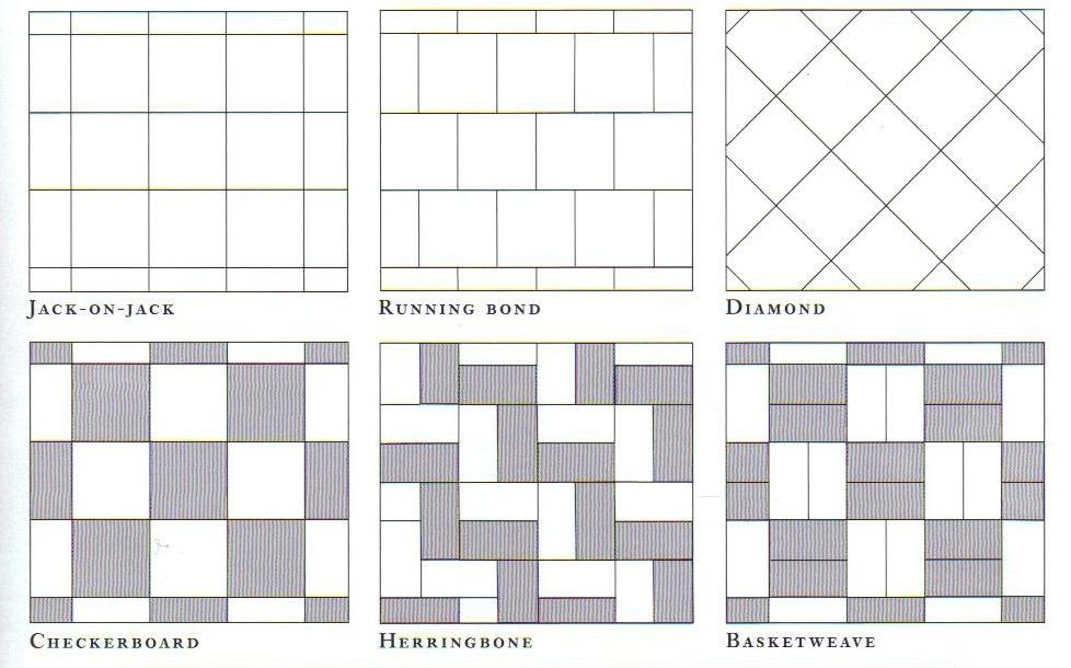 flooring installation patterns carpet tile installation patterns QFYLZAD