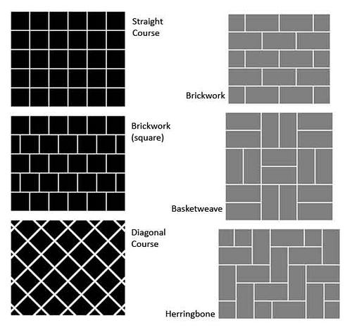 flooring installation patterns creative of tile installation patterns 1000 images about floor tile patterns  on UIEIESQ