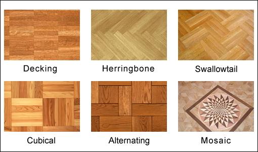 flooring installation patterns hardwood floor parquet-patterns FQDXUGU