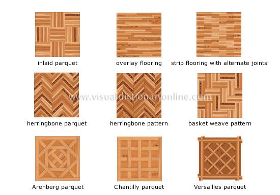 flooring installation patterns nice hardwood floor patterns 1000 images about floors on pinterest white  oak CICUSTD