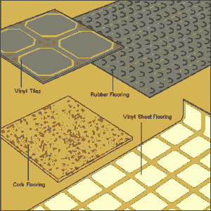 resilient flooring how to clean a resilient floor QZXRLWE