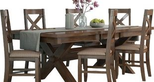 Kitchen & Dining Sets | Joss & Main