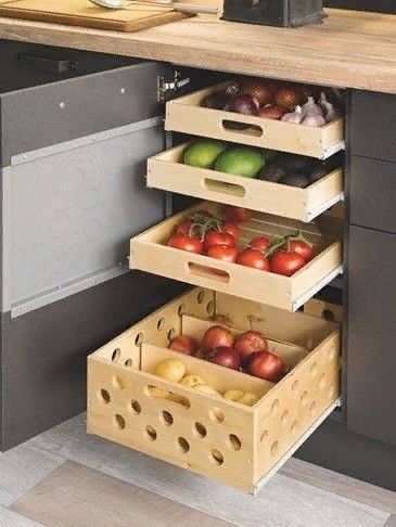 Kitchen cabinet ideas of pulling in a drawer, which could keep the .