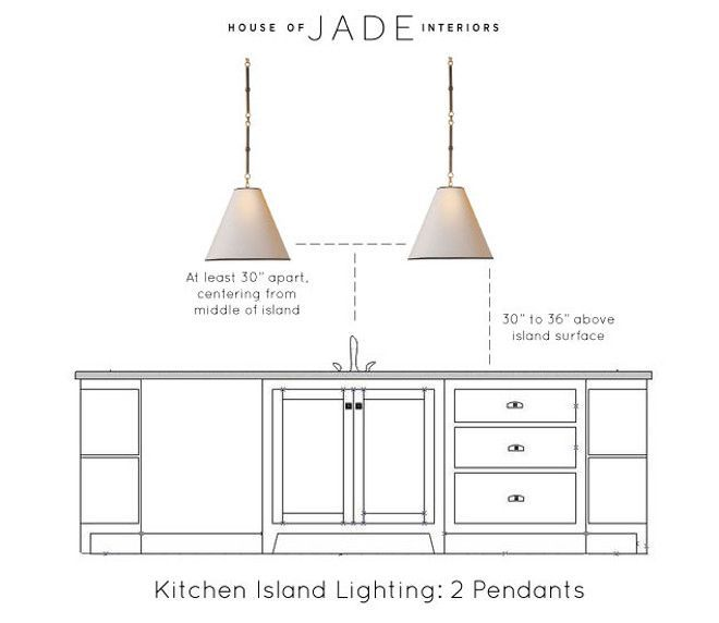 Kitchen Island Lighting Height. Kitchen Island Using Two Pendant .