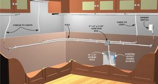 How to Install Under Cabinet Lighting in Your Kitchen | Kitchen .